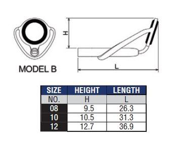 Model XBST