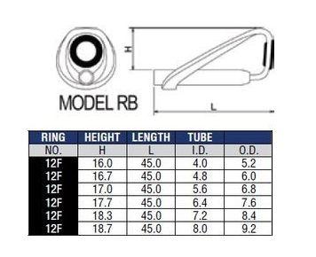 Model RB