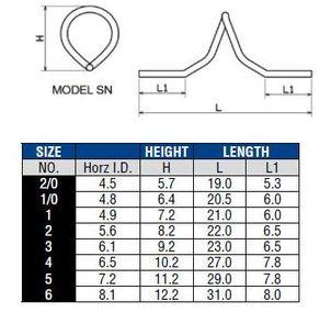 Model SN